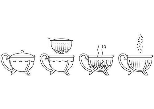 Bodum Copper Teapot, 44