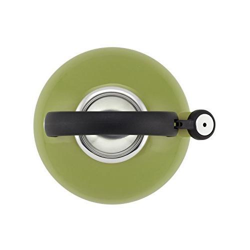 Circulon Green