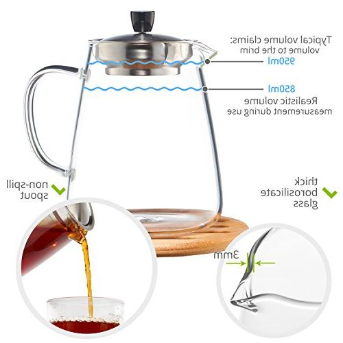 Glass Teapot with - Leaf Pot - Safe - for Blooming, Flowering, tea - Warmer E-Book